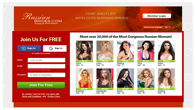 mailorder russian brides